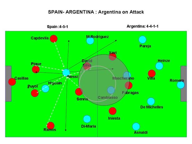 "Argentina's ""Strategy"" of Attack against Spain:"