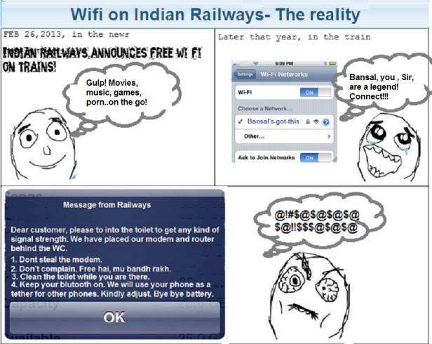 Wi-fi on Indian Railways